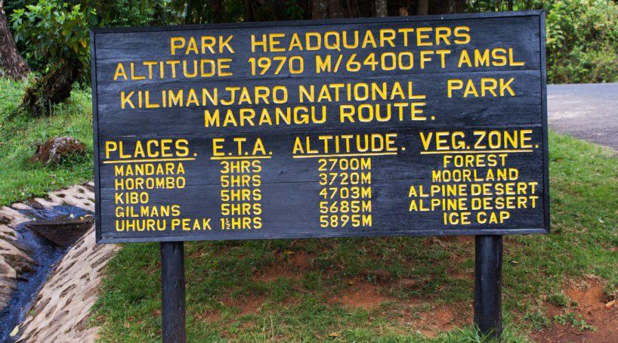 kilimanjaro np